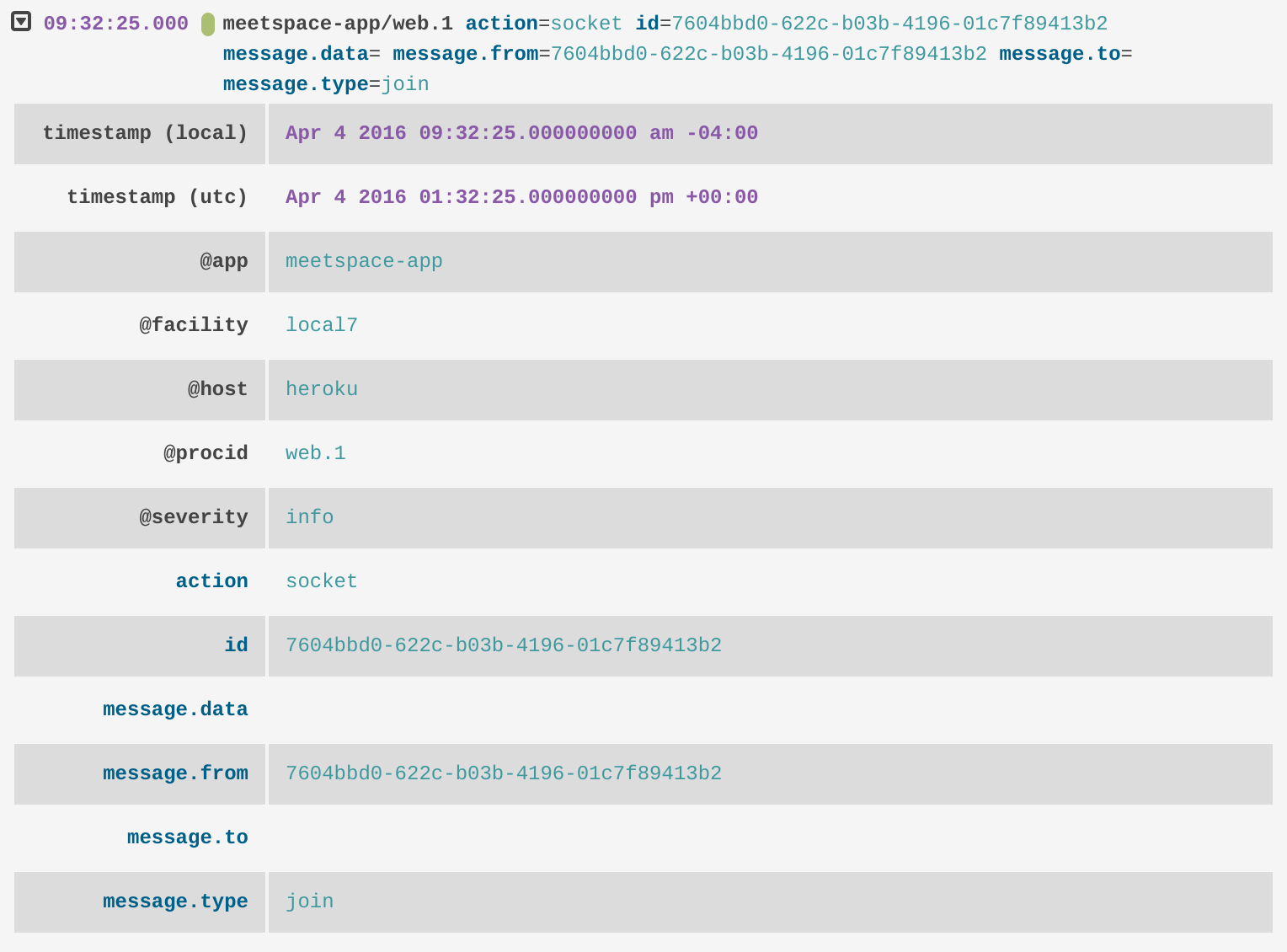 Structured Logging in Rails and Go with JSON and current sh